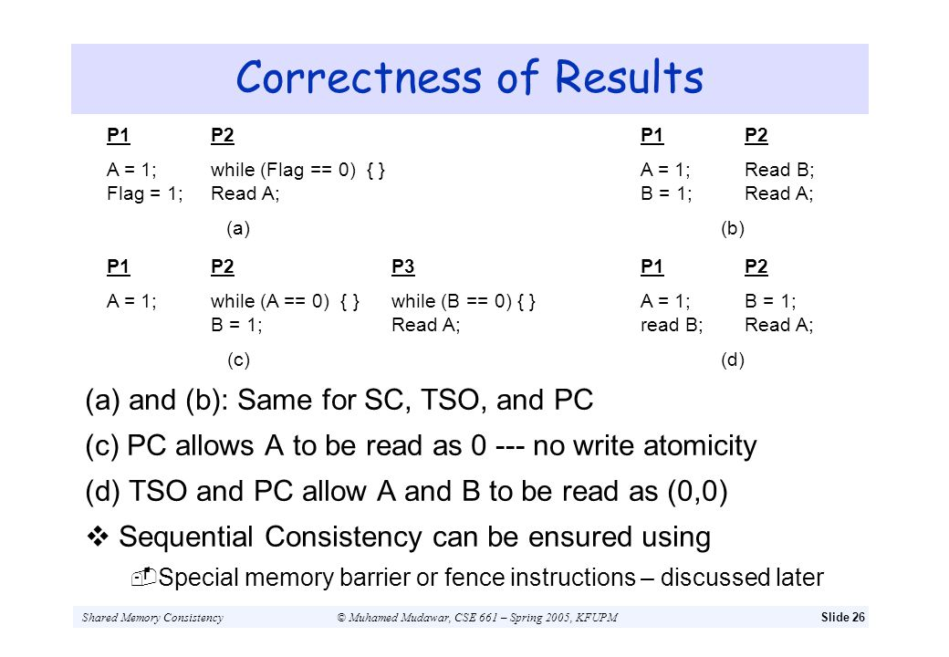 Correctness of Results