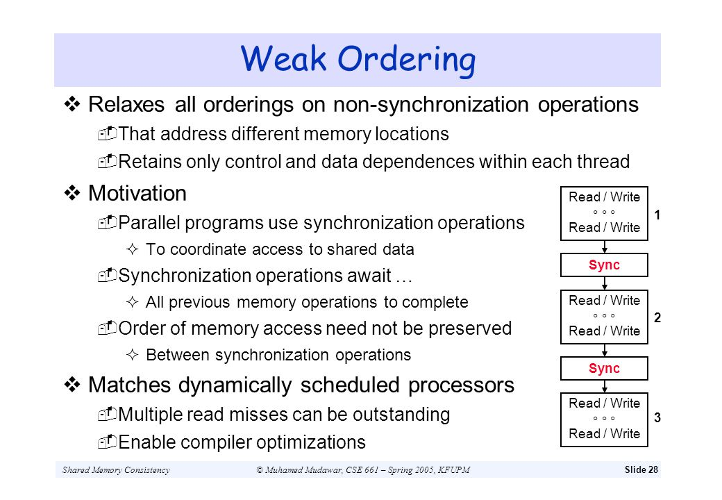 Weak Ordering Relaxes all orderings on non-synchronization operations