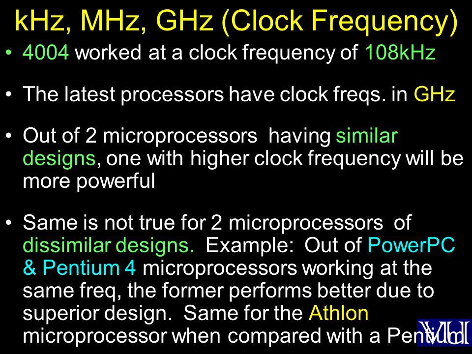 kHz, MHz, GHz (Clock Frequency)