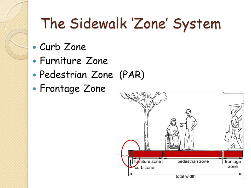 The Sidewalk 'Zone' System