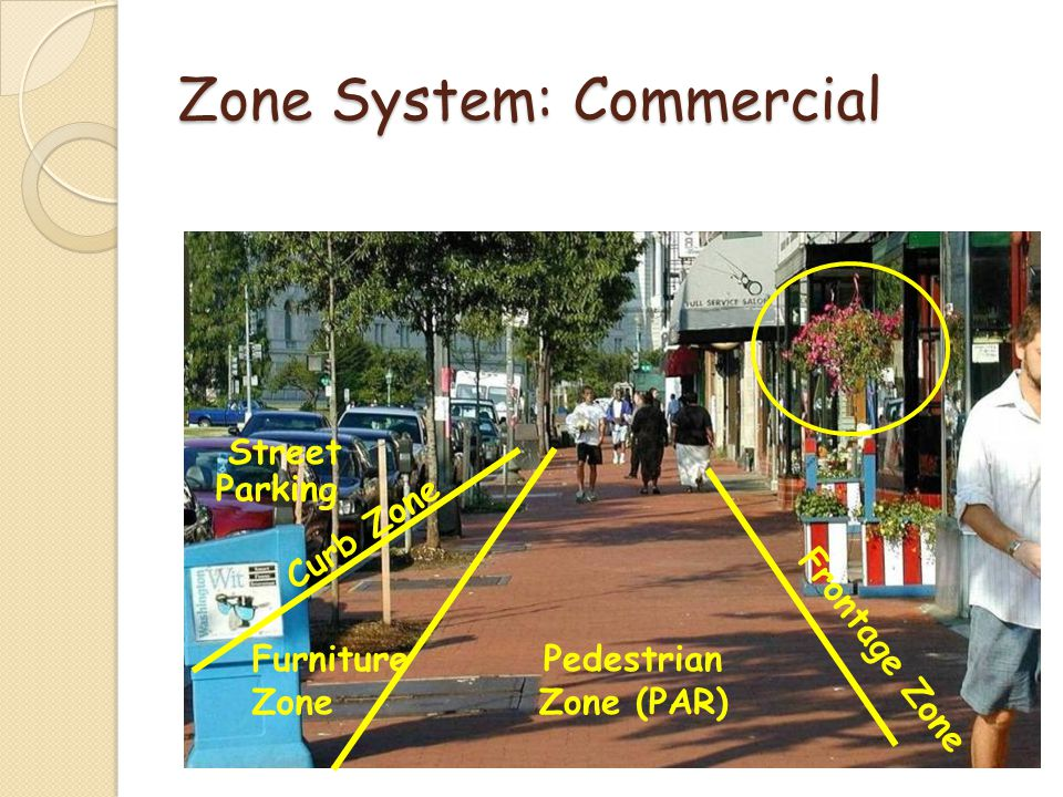 Zone System: Commercial
