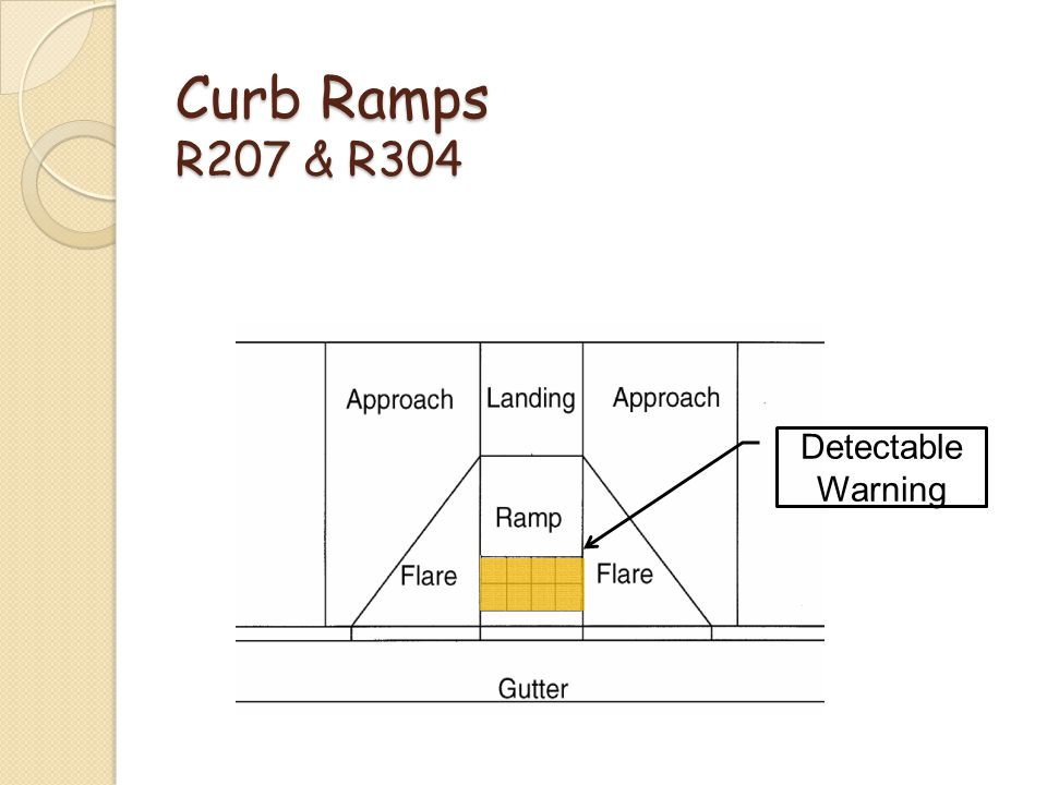 Curb Ramps R207 & R304 Detectable Warning