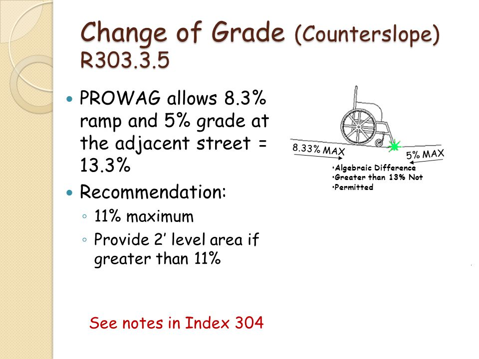 Change of Grade (Counterslope) R303.3.5