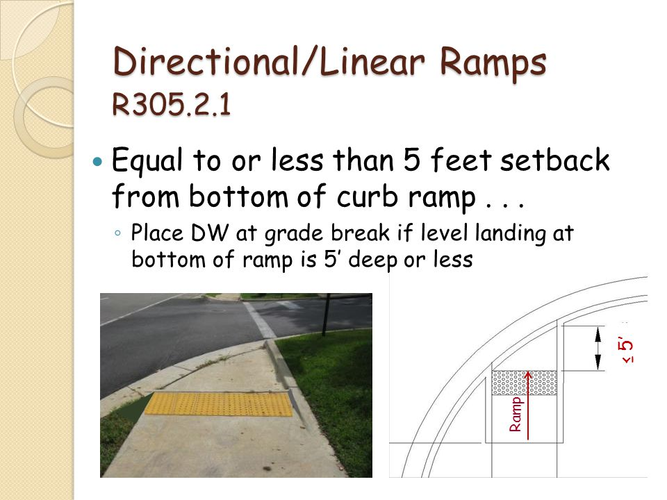 Directional/Linear Ramps R305.2.1