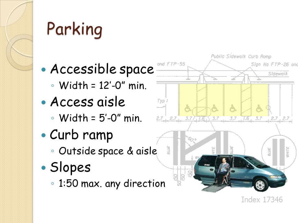 Parking Accessible space Access aisle Curb ramp Slopes