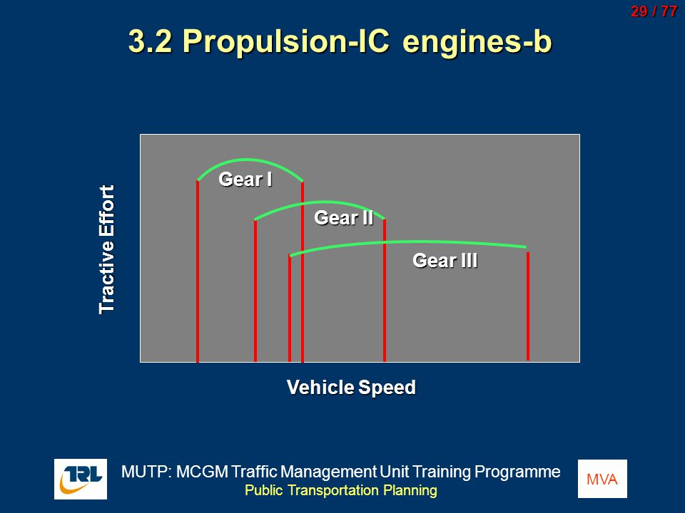 3.2 Propulsion-IC engines-b