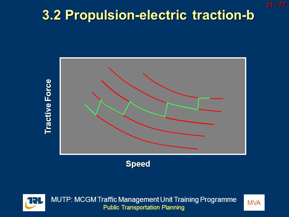3.2 Propulsion-electric traction-b
