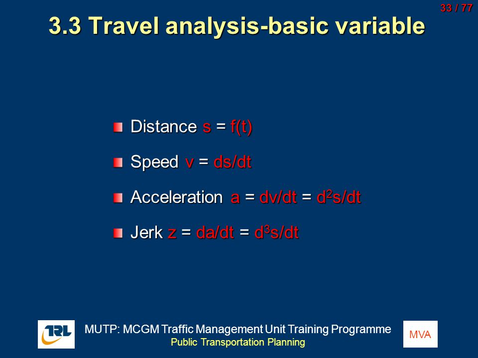 3.3 Travel analysis-basic variable