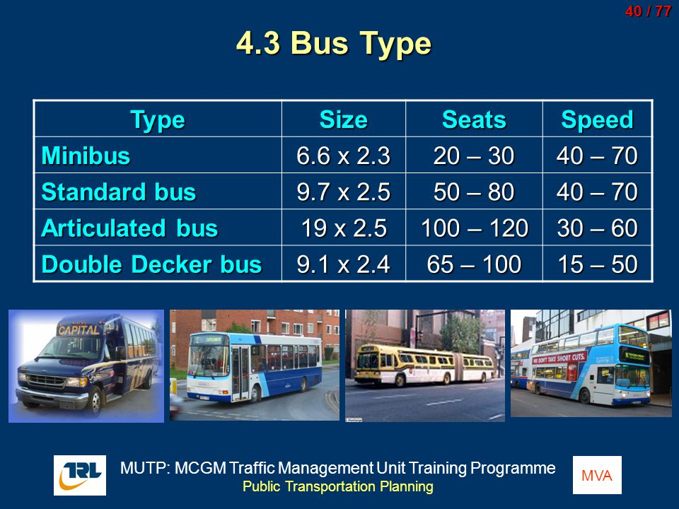 4.3 Bus Type Type Size Seats Speed Minibus 6.6 x 2.3 20 – 30 40 – 70