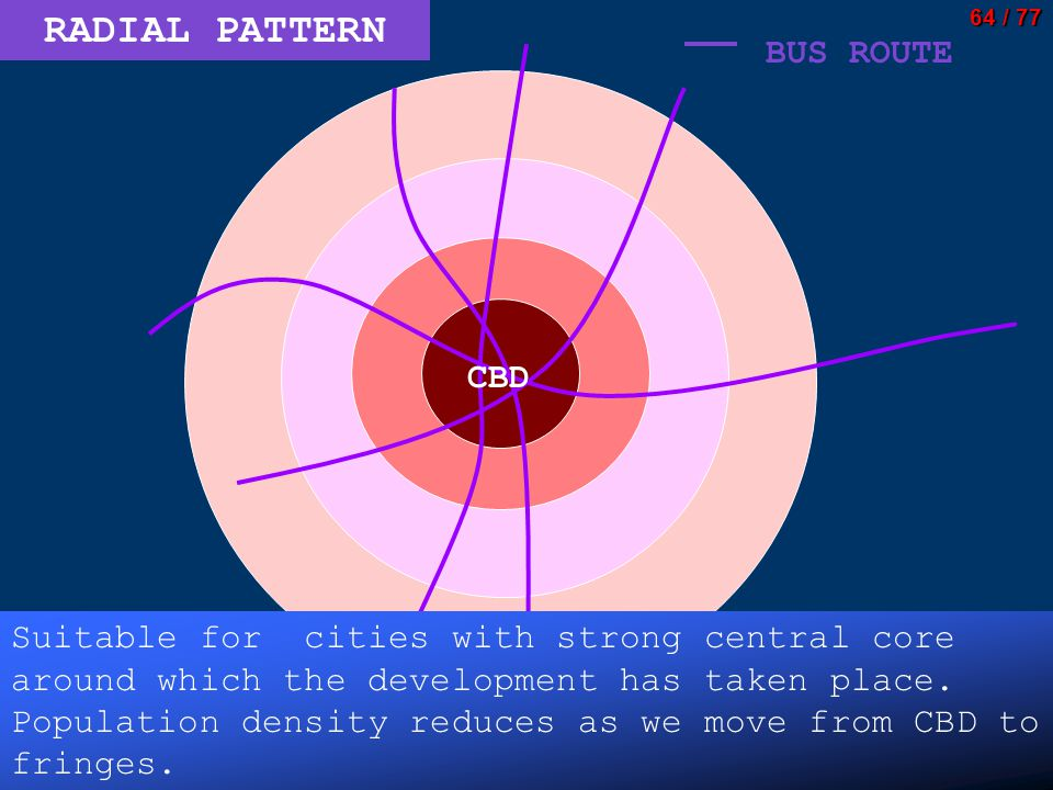 RADIAL PATTERN BUS ROUTE CBD
