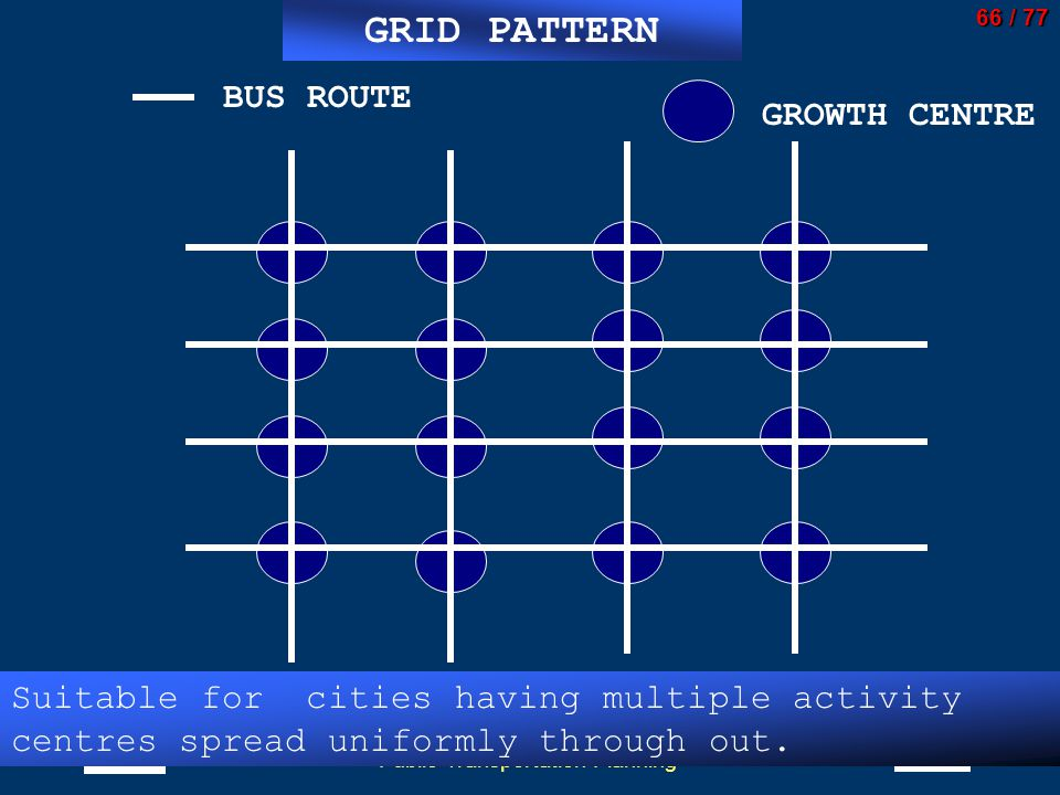 GRID PATTERN BUS ROUTE GROWTH CENTRE