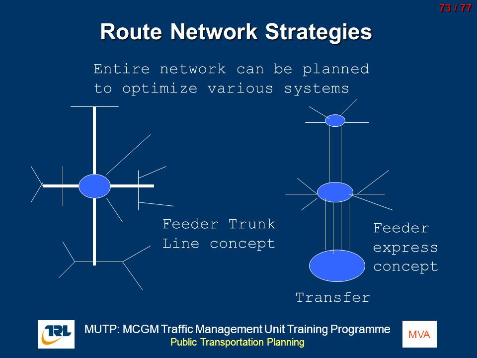 Route Network Strategies