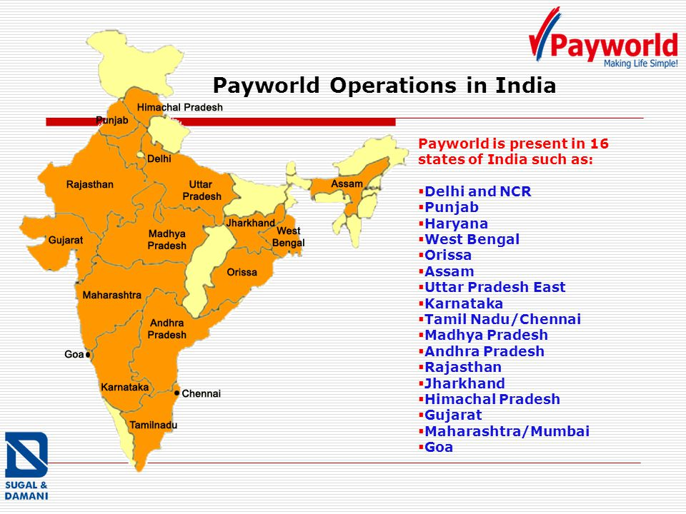 Payworld Operations in India