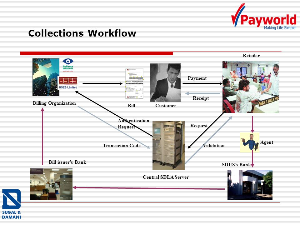 Collections Workflow 04/20/13 Retailer Payment Receipt