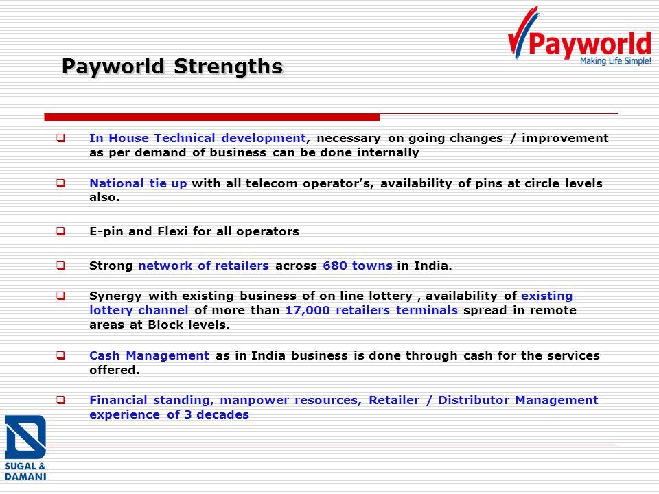 04/20/13 Payworld Strengths.