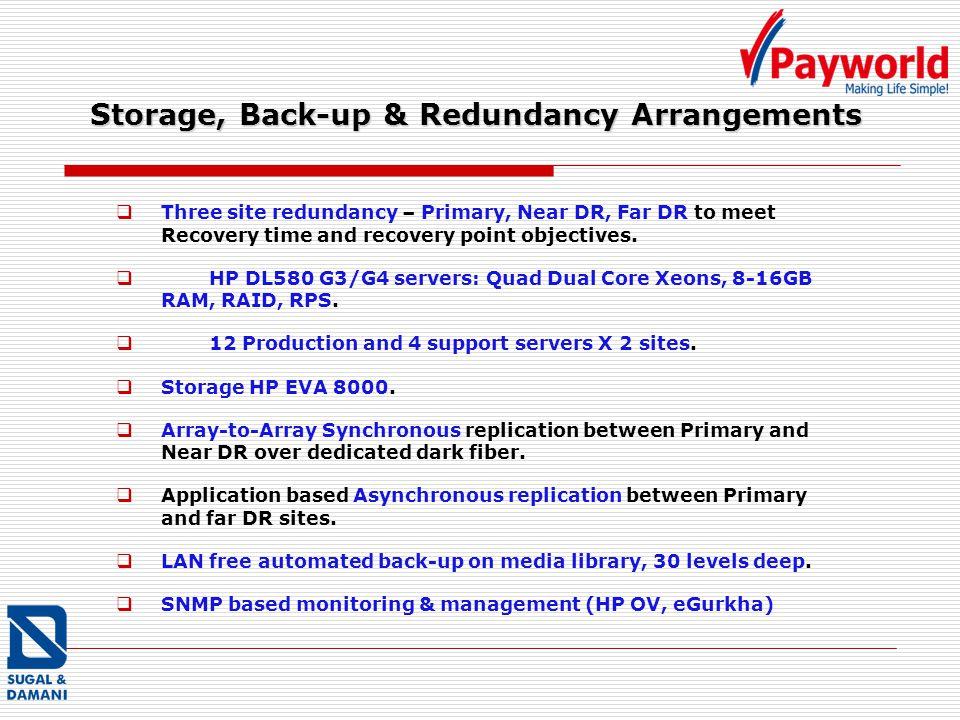 Storage, Back-up & Redundancy Arrangements