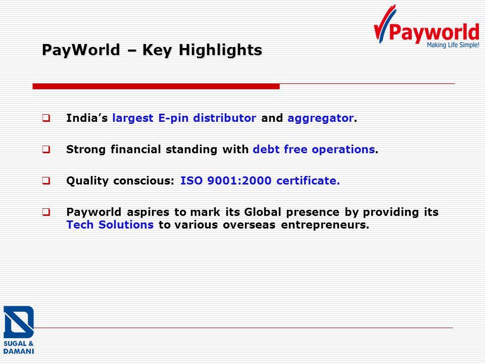 PayWorld – Key Highlights