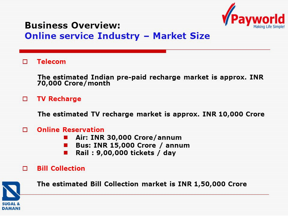 Business Overview: Online service Industry – Market Size