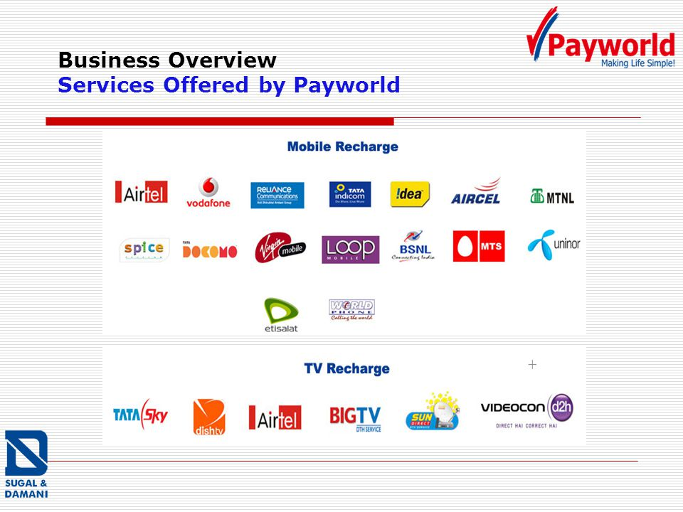 Business Overview Services Offered by Payworld