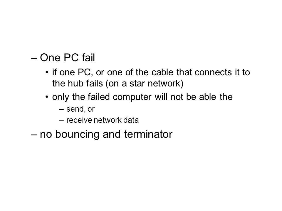 no bouncing and terminator