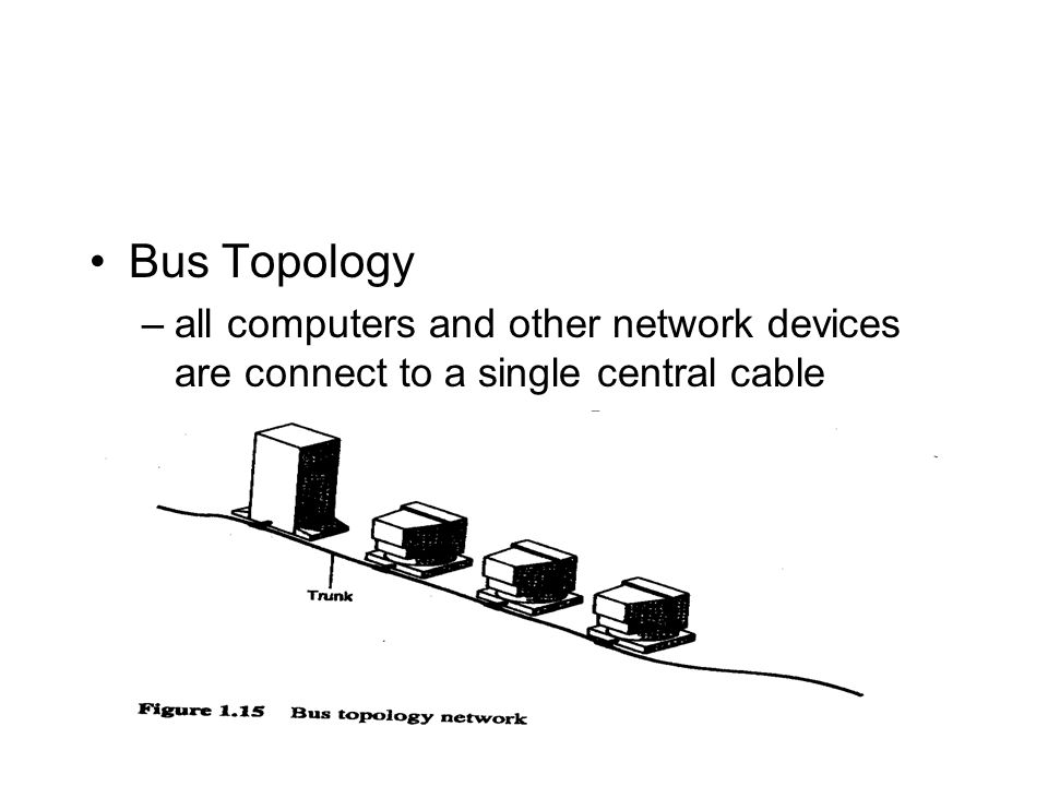 Bus Topology all computers and other network devices are connect to a single central cable