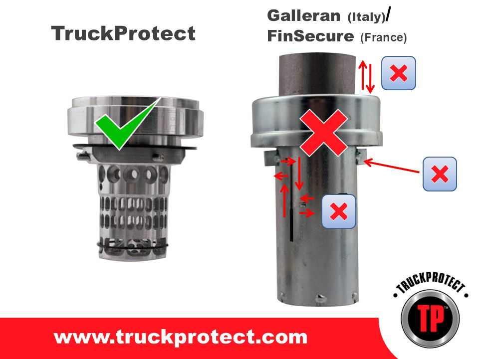 Galleran (Italy)/ FinSecure (France)