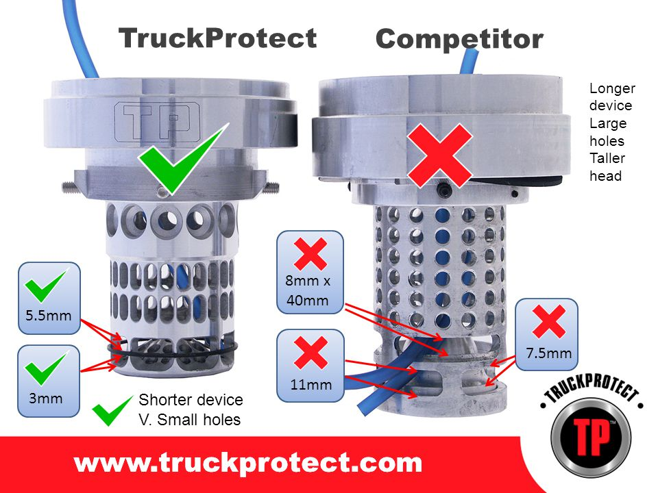 TruckProtect Competitor www.truckprotect.com www.truckprotect.com