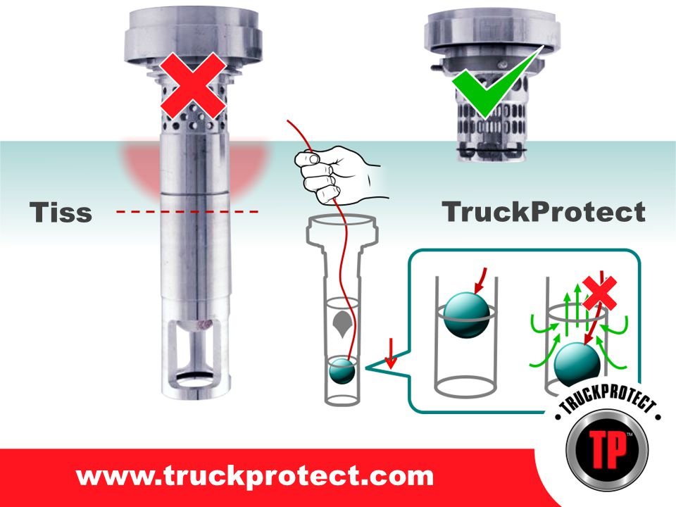 Tiss TruckProtect www.truckprotect.com