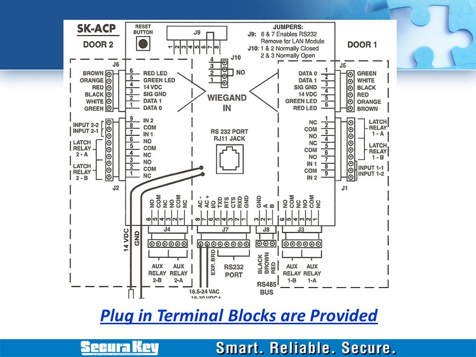 Plug in Terminal Blocks are Provided
