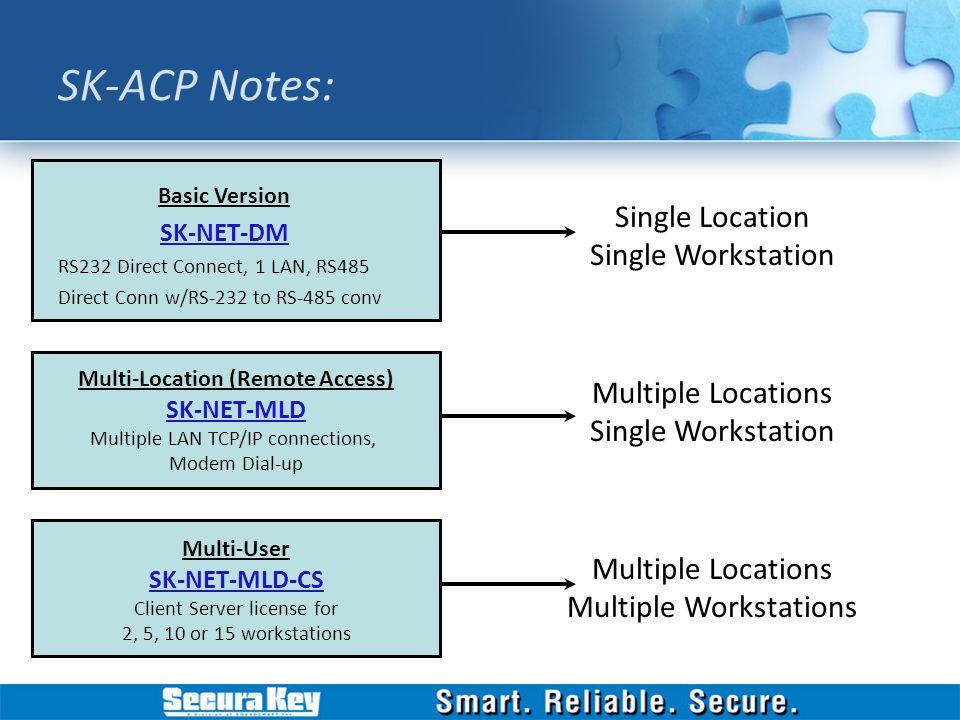 Multi-Location (Remote Access)