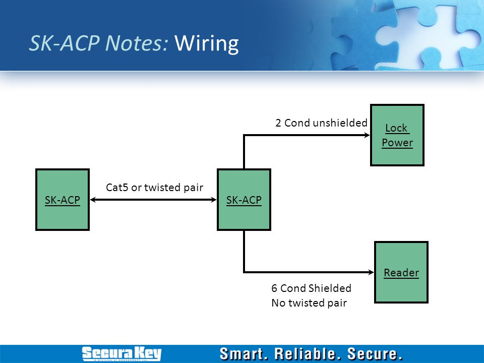 SK-ACP Notes: Wiring Lock Power 2 Cond unshielded SK-ACP SK-ACP