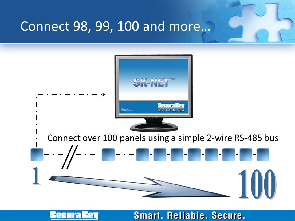Connect 98, 99, 100 and more… Connect over 100 panels using a simple 2-wire RS-485 bus 1 100