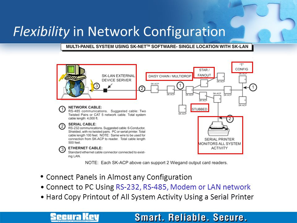 Flexibility in Network Configuration