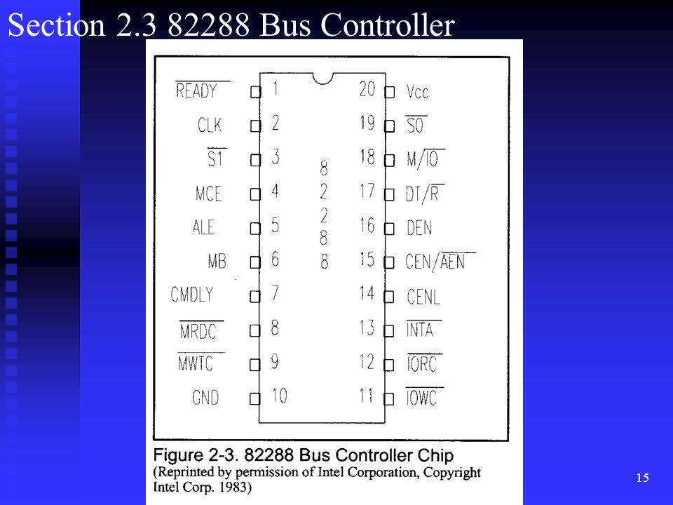 Section 2.3 82288 Bus Controller