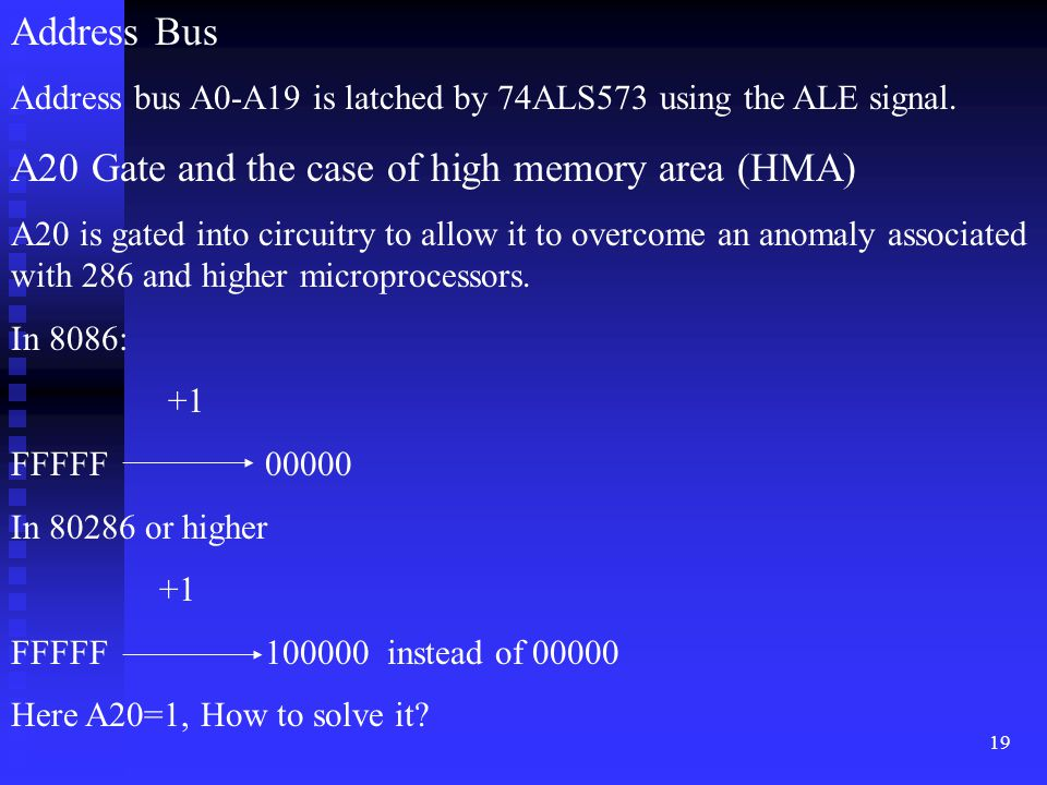 A20 Gate and the case of high memory area (HMA)