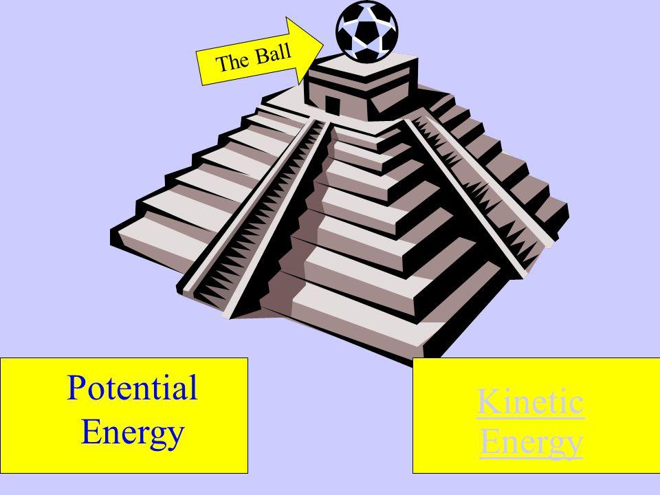 The Ball Kinetic Energy Potential Energy