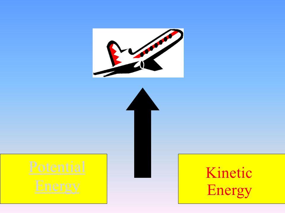 Kinetic Energy Potential Energy