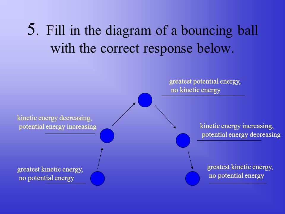 5. Fill in the diagram of a bouncing ball with the correct response below.