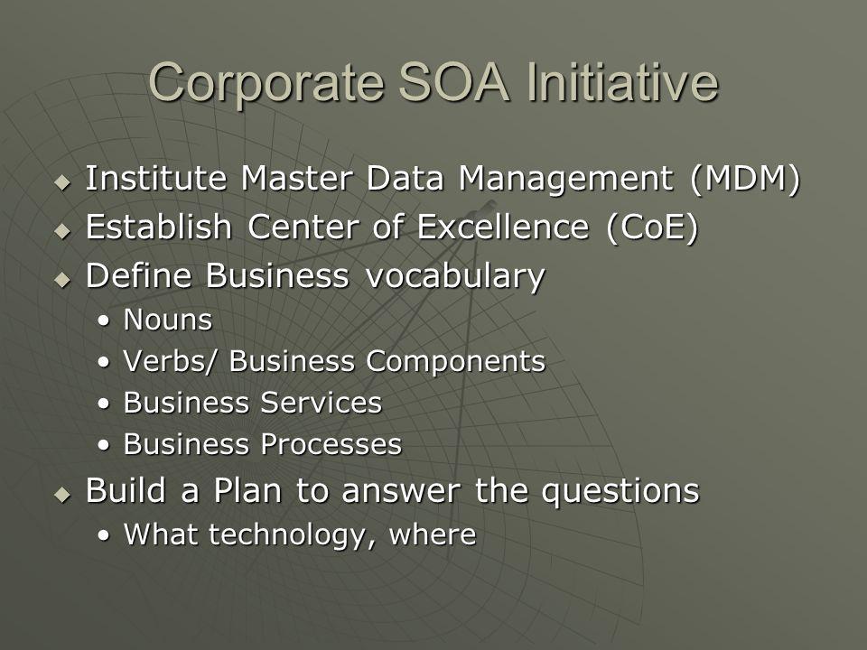 Corporate SOA Initiative