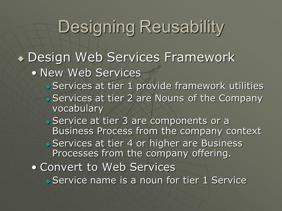 Designing Reusability