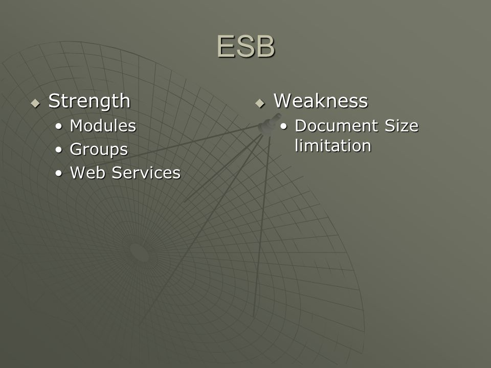 ESB Strength Weakness Modules Groups Web Services