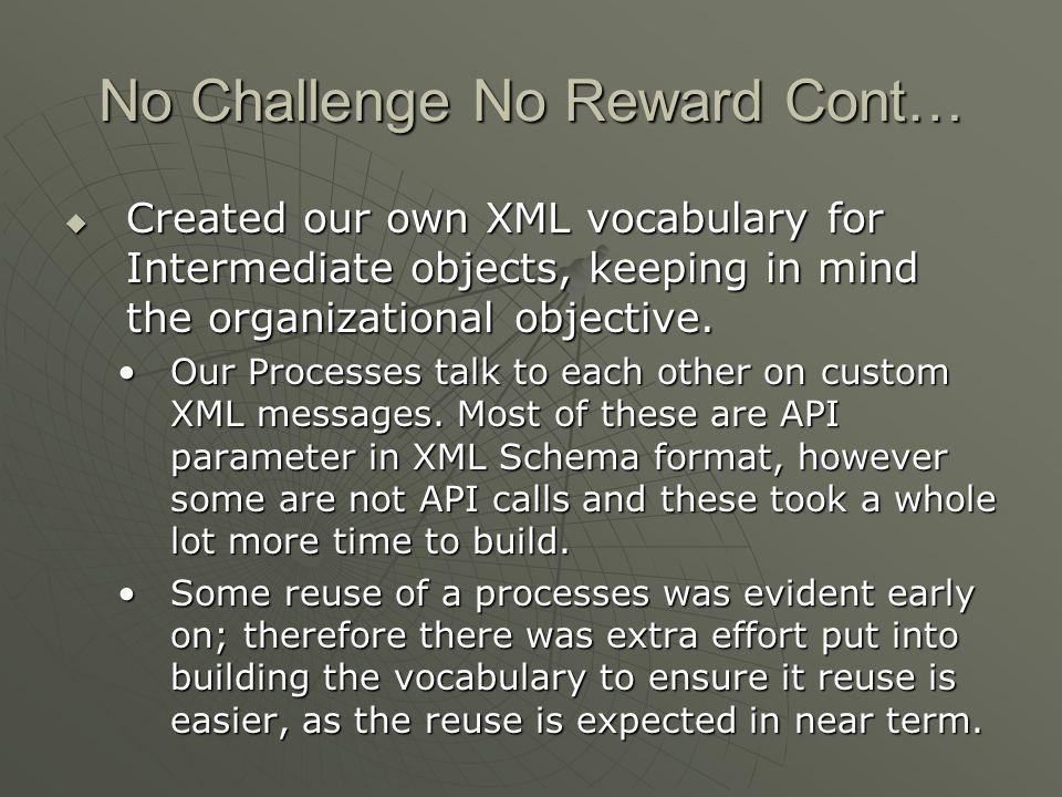 No Challenge No Reward Cont…