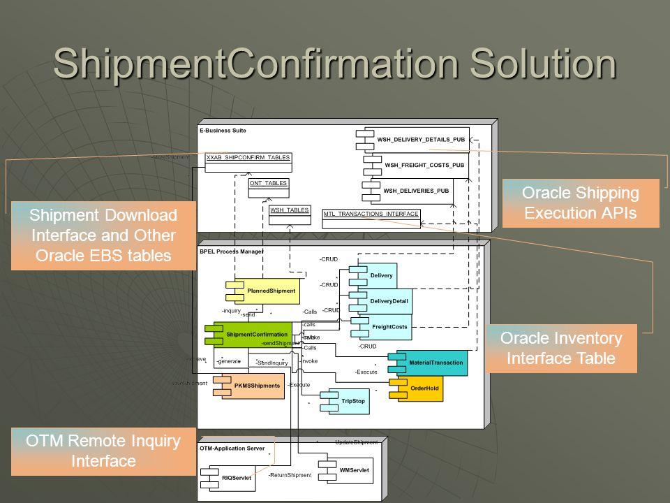 ShipmentConfirmation Solution