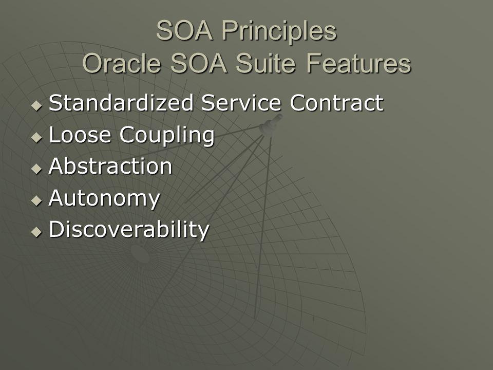 SOA Principles Oracle SOA Suite Features