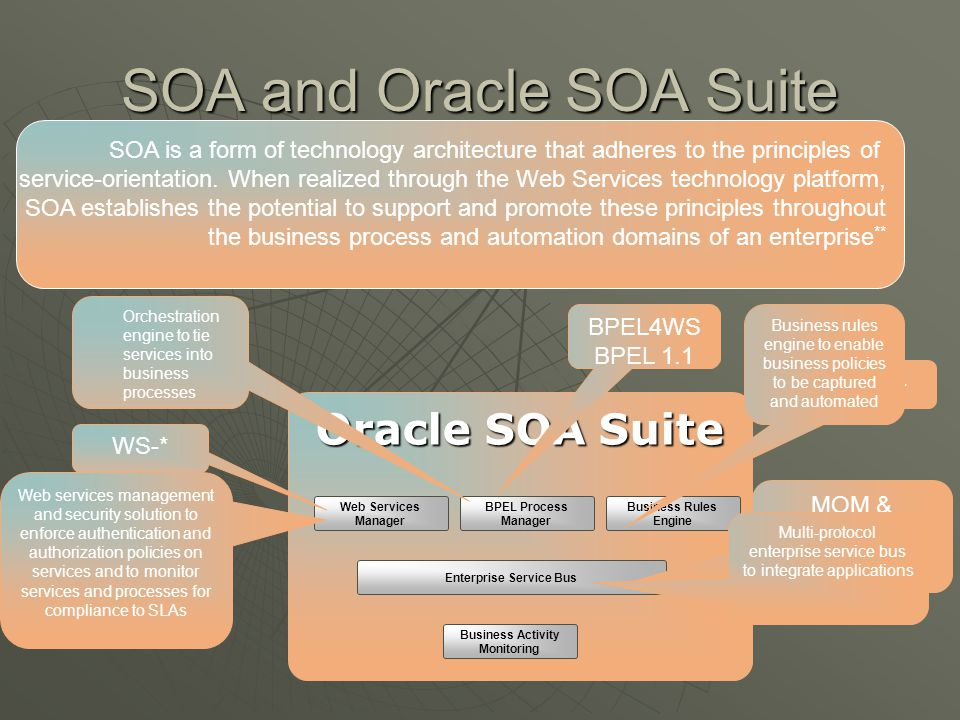 SOA and Oracle SOA Suite