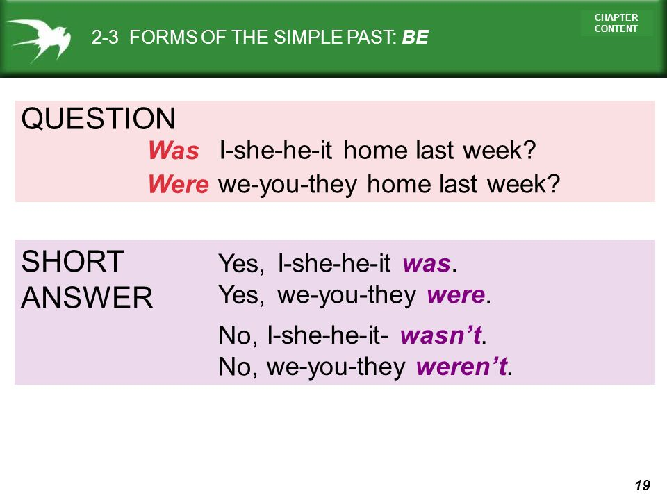 QUESTION SHORT ANSWER Was I-she-he-it home last week Were