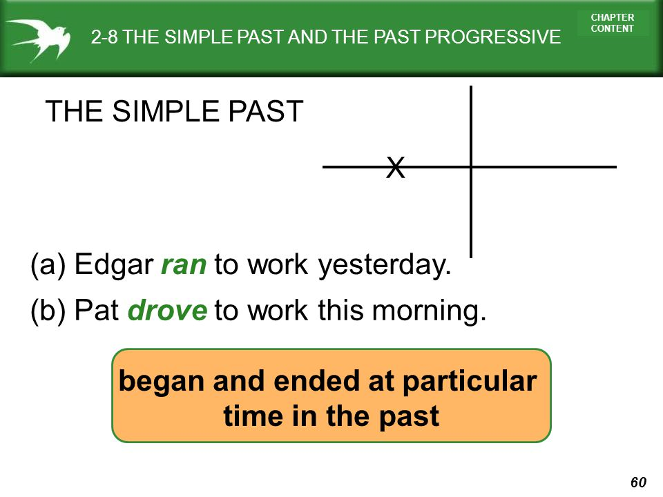 began and ended at particular