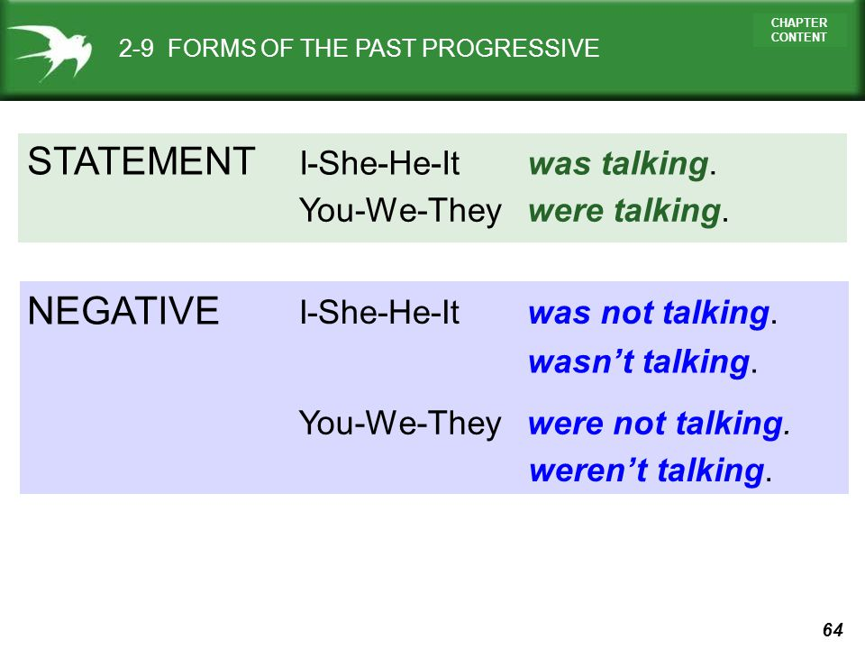 STATEMENT NEGATIVE I-She-He-It was talking. You-We-They were talking.