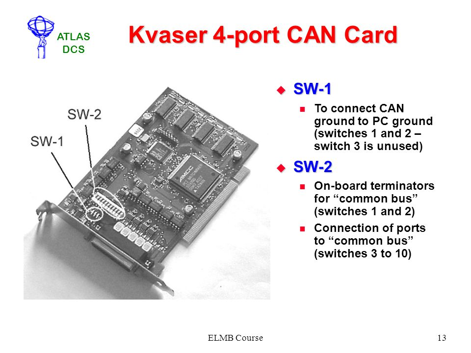 Kvaser 4-port CAN Card SW-1 SW-2