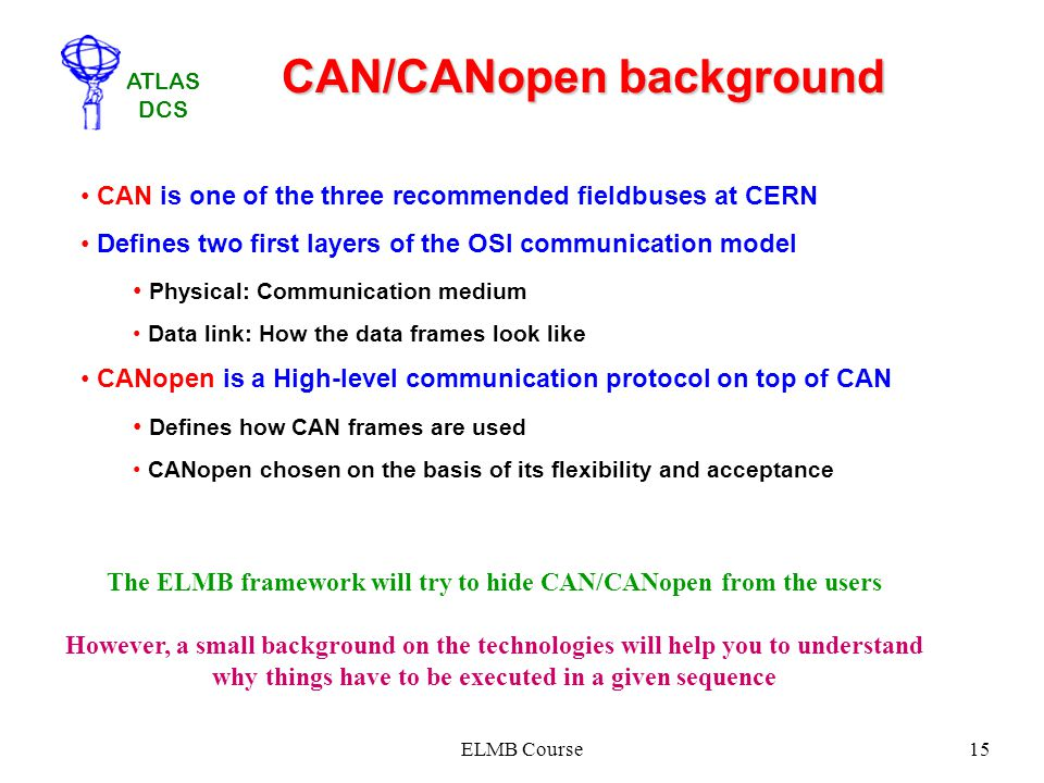 CAN/CANopen background